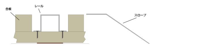 レール式移動棚 レール施工の種類